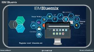 Bluemix Application