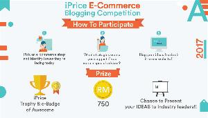 iPrice Blogging Competition