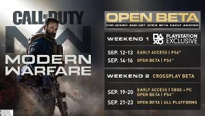 Win a Call of Duty: Modern Warfare Early Access Beta Key
